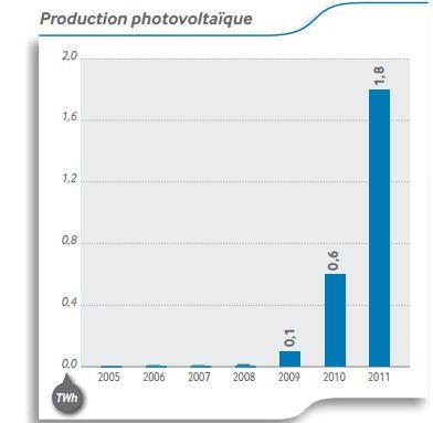 production-photovoltaiquejpg.jpg