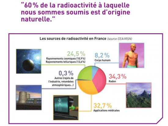 sources-de-radioactivite-en-france.jpg