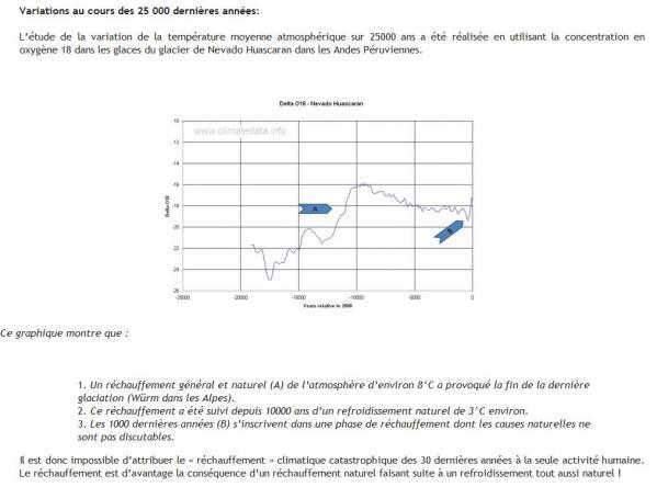 temperature-atmospherique-depuis-25-000-ans.jpg